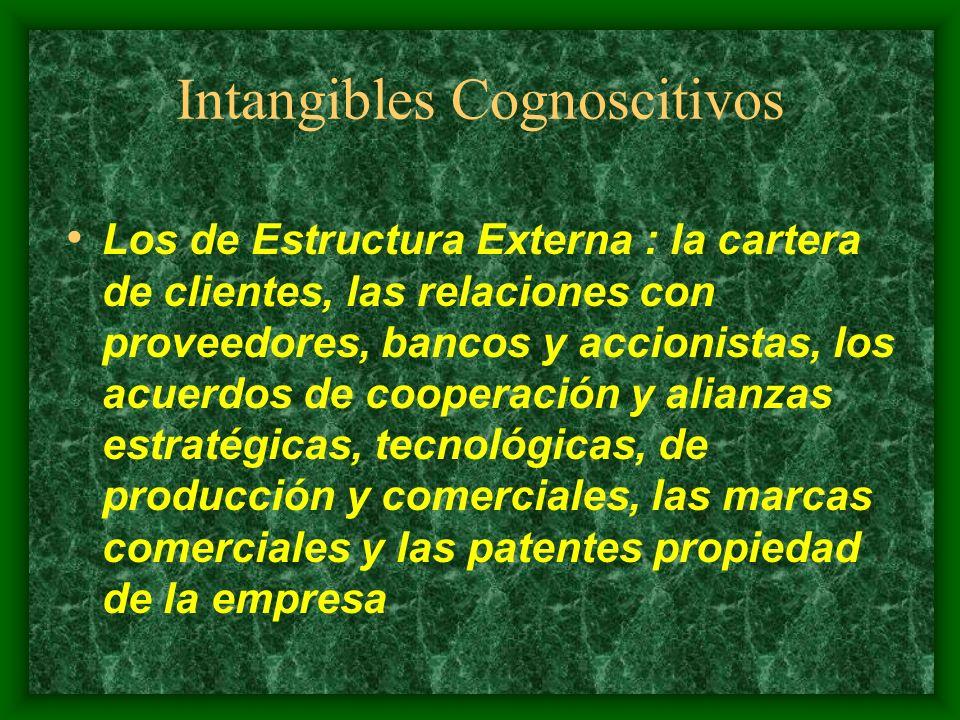 Intangibles Cognoscitivos Los de Estructura Interna: la estructura organizativa formal e informal de la compañía, los procedimientos y metodologías de