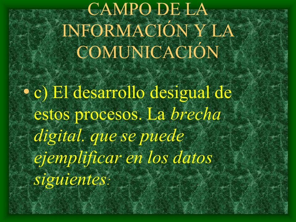 CAMPO DE LA INFORMACIÓN Y LA COMUNICACIÓN a) El uso intensivo de la información en los procesos sociales y el crecimiento del valor social del conocim