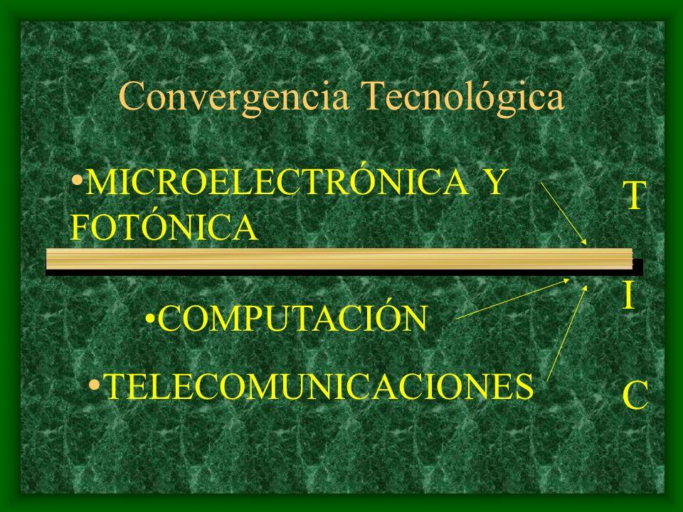 DISTRIBUCIÓN MUNDIAL DE INTERNET DE CADA 100 PERSONAS CONECTADAS A INTERNET 41 NORTEAMÉRICA 28 EUROPA 26 ASIA- PACÍFICO 4 A.
