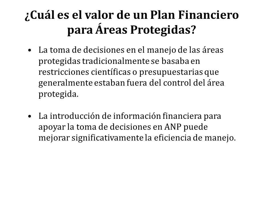 ¿Cuál es el valor de un Plan Financiero para Áreas Protegidas.