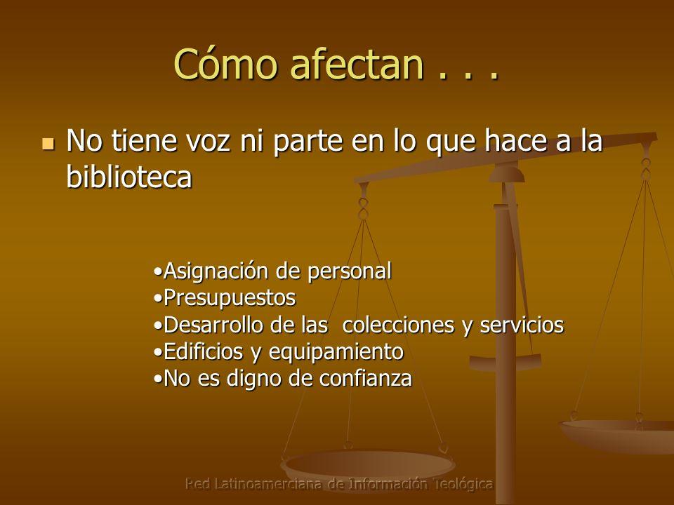 Red Latinoamerciana de Información Teológica Cómo afectan... No tiene voz ni parte en lo que hace a la biblioteca No tiene voz ni parte en lo que hace