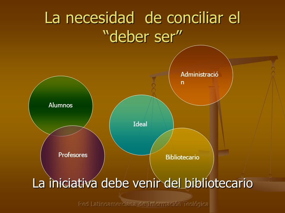 Red Latinoamerciana de Información Teológica La necesidad de conciliar el deber ser Ideal Bibliotecario Administració n Alumnos Profesores La iniciativa debe venir del bibliotecario La iniciativa debe venir del bibliotecario