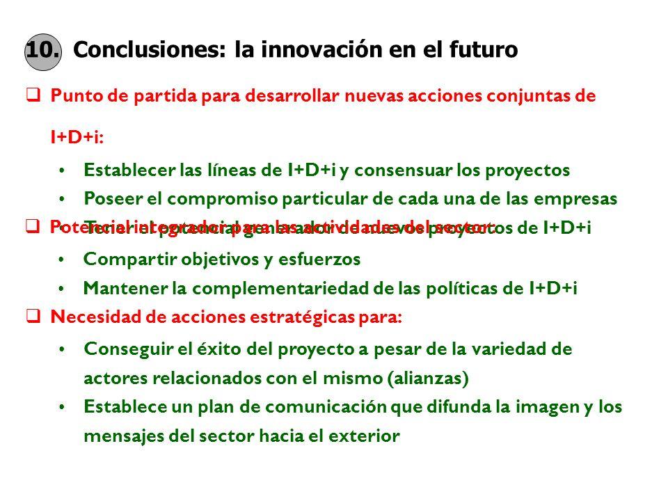 10. Conclusiones: la innovación en el futuro Punto de partida para desarrollar nuevas acciones conjuntas de I+D+i: Establecer las líneas de I+D+i y co