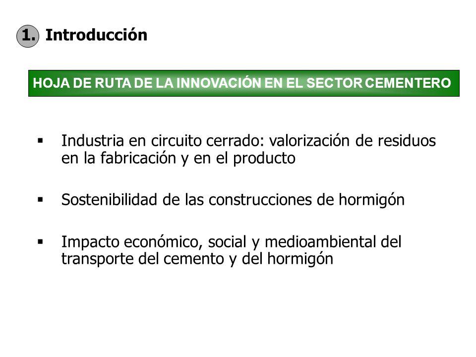 Industria en circuito cerrado: valorización de residuos en la fabricación y en el producto Sostenibilidad de las construcciones de hormigón Impacto económico, social y medioambiental del transporte del cemento y del hormigón HOJA DE RUTA DE LA INNOVACIÓN EN EL SECTOR CEMENTERO 1.