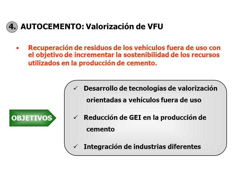 4. AUTOCEMENTO: Valorización de VFU Recuperación de residuos de los vehículos fuera de uso con el objetivo de incrementar la sostenibilidad de los rec