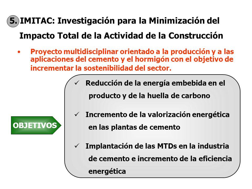 5. IMITAC: Investigación para la Minimización del Impacto Total de la Actividad de la Construcción Proyecto multidisciplinar orientado a la producción