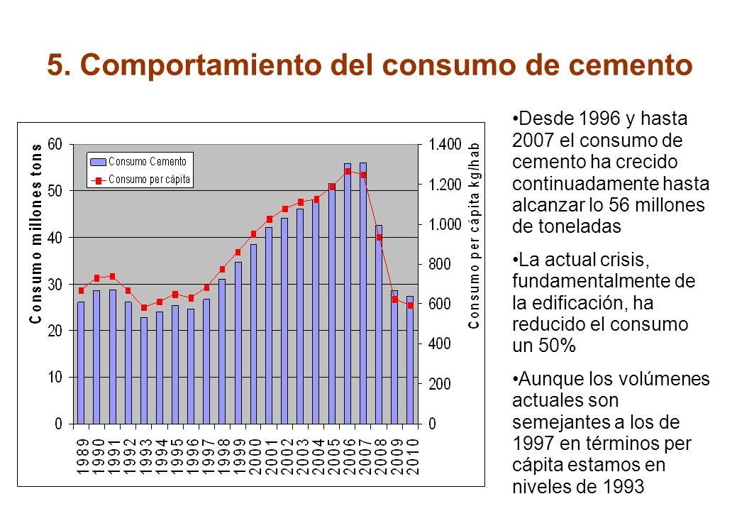 4. Evolución de la Construcción Obra Civil La obra pública en infraestructuras ha registrado también un notable crecimiento Es la única rama de activi