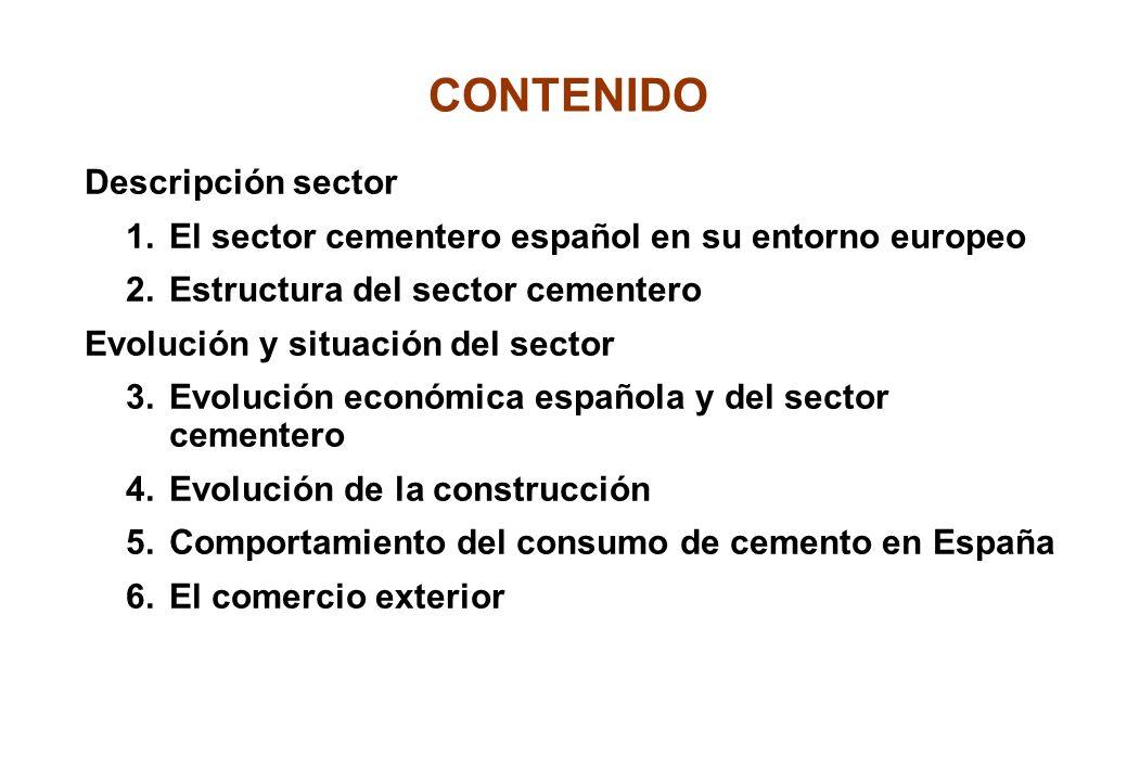 CONTENIDO Descripción sector 1.El sector cementero español en su entorno europeo 2.Estructura del sector cementero Evolución y situación del sector 3.Evolución económica española y del sector cementero 4.Evolución de la construcción 5.Comportamiento del consumo de cemento en España 6.El comercio exterior
