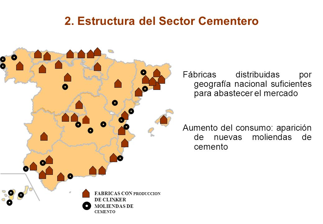 Fábricas distribuidas por geografía nacional suficientes para abastecer el mercado Aumento del consumo: aparición de nuevas moliendas de cemento MOLIENDAS DE CEMENTO FABRICAS CON PRODUCCION DE CLINKER 2.