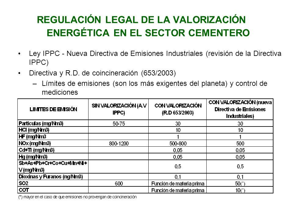 REGULACIÓN LEGAL DE LA VALORIZACIÓN ENERGÉTICA EN EL SECTOR CEMENTERO Ley IPPC - Nueva Directiva de Emisiones Industriales (revisión de la Directiva IPPC) Directiva y R.D.