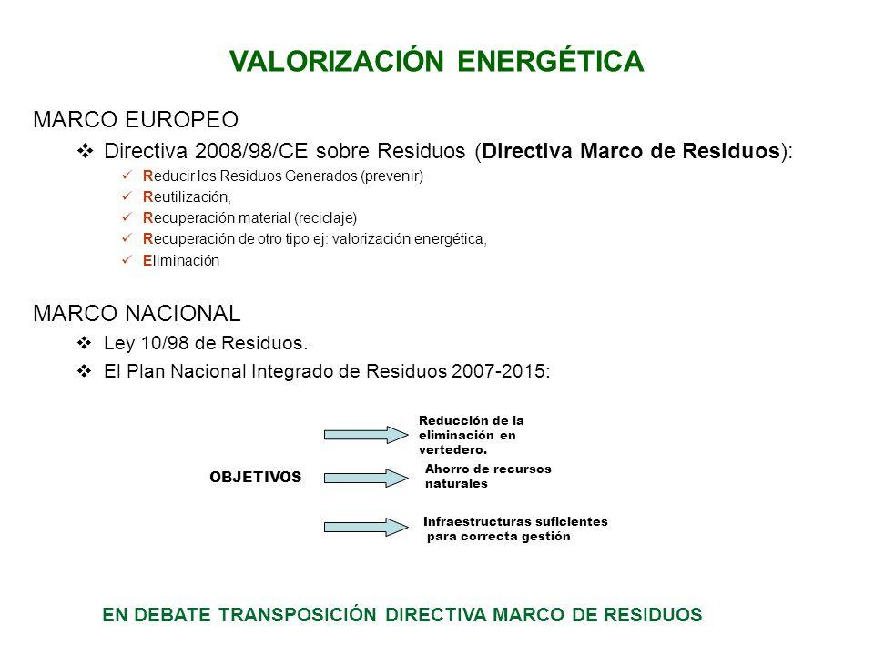 VALORIZACIÓN ENERGÉTICA MARCO EUROPEO Directiva 2008/98/CE sobre Residuos (Directiva Marco de Residuos): Reducir los Residuos Generados (prevenir) Reutilización, Recuperación material (reciclaje) Recuperación de otro tipo ej: valorización energética, Eliminación MARCO NACIONAL Ley 10/98 de Residuos.