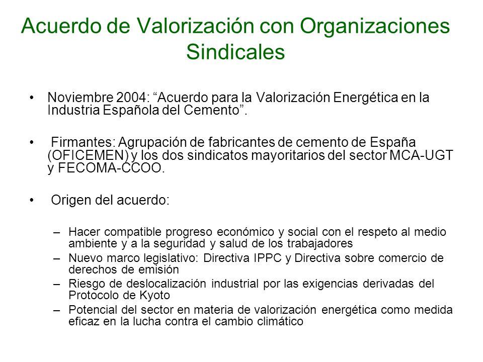 Noviembre 2004: Acuerdo para la Valorización Energética en la Industria Española del Cemento.
