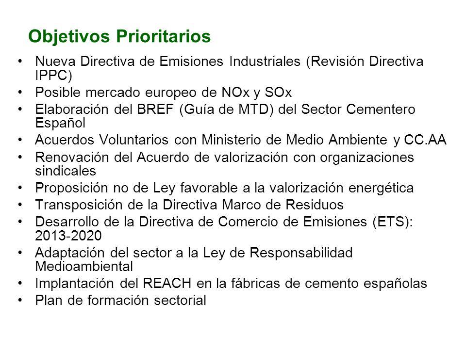 Objetivos Prioritarios Nueva Directiva de Emisiones Industriales (Revisión Directiva IPPC) Posible mercado europeo de NOx y SOx Elaboración del BREF (Guía de MTD) del Sector Cementero Español Acuerdos Voluntarios con Ministerio de Medio Ambiente y CC.AA Renovación del Acuerdo de valorización con organizaciones sindicales Proposición no de Ley favorable a la valorización energética Transposición de la Directiva Marco de Residuos Desarrollo de la Directiva de Comercio de Emisiones (ETS): 2013-2020 Adaptación del sector a la Ley de Responsabilidad Medioambiental Implantación del REACH en la fábricas de cemento españolas Plan de formación sectorial
