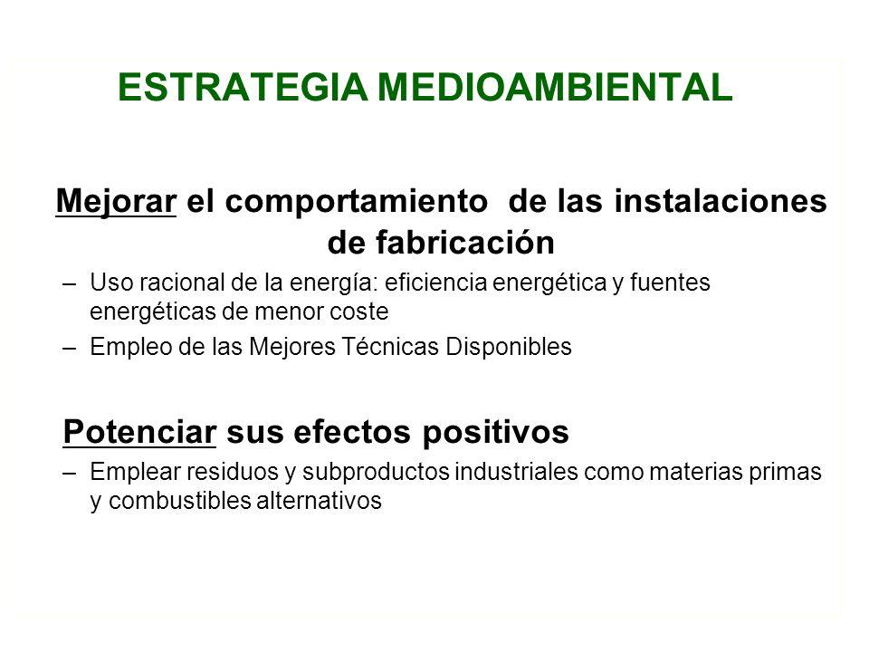 Directiva IPPC y Ley 16/2002 IPPC: AAI Autorización de acuerdo a Directiva 2000/76 y Real Decreto 653/2003, de incineración y coincineración Definición instalación de co-incineración: instalación cuyo objeto es la fabricación de bienes y para ello usa residuos como parte del combustible Uso de residuos como sustituto de combustible en cementeras es: -valorización energética, de acuerdo con Directiva de residuos y Ley 10/98 de residuos DIRECTIVA IPPC Y MEJORES TÉCNICAS DISPONIBLES