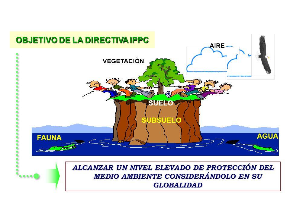 OBJETIVO DE LA DIRECTIVA IPPC ALCANZAR UN NIVEL ELEVADO DE PROTECCIÓN DEL MEDIO AMBIENTE CONSIDERÁNDOLO EN SU GLOBALIDAD AIRE VEGETACIÒN SUELO SUBSUELO FAUNA AGUA