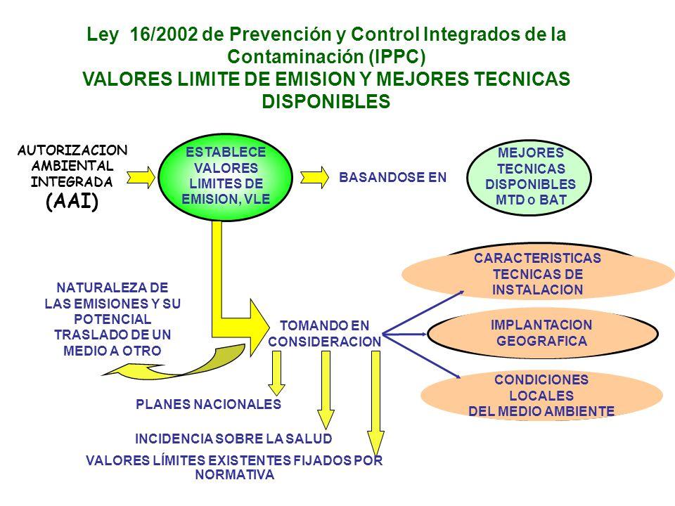 CARACTERISTICAS TECNICAS DE INSTALACION Ley 16/2002 de Prevención y Control Integrados de la Contaminación (IPPC) VALORES LIMITE DE EMISION Y MEJORES TECNICAS DISPONIBLES AUTORIZACION AMBIENTAL INTEGRADA (AAI) ESTABLECE VALORES LIMITES DE EMISION, VLE BASANDOSE EN MEJORES TECNICAS DISPONIBLES MTD o BAT TOMANDO EN CONSIDERACION NATURALEZA DE LAS EMISIONES Y SU POTENCIAL TRASLADO DE UN MEDIO A OTRO PLANES NACIONALES INCIDENCIA SOBRE LA SALUD VALORES LÍMITES EXISTENTES FIJADOS POR NORMATIVA IMPLANTACION GEOGRAFICA CONDICIONES LOCALES DEL MEDIO AMBIENTE