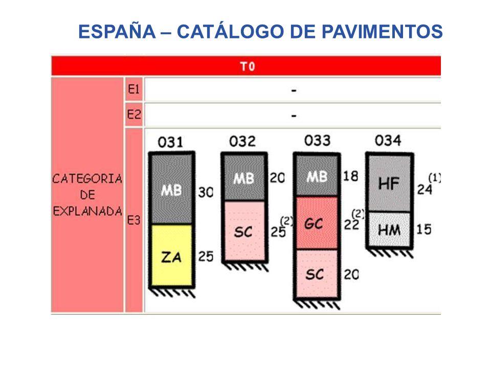 ESPAÑA – CATÁLOGO DE PAVIMENTOS