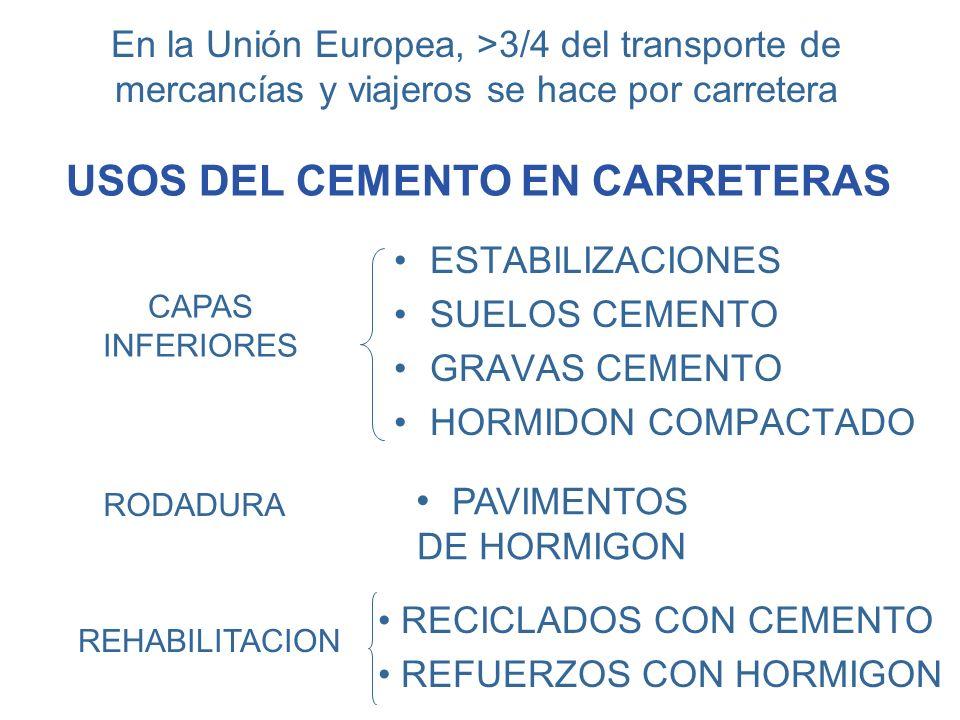 USOS DEL CEMENTO EN CARRETERAS ESTABILIZACIONES SUELOS CEMENTO GRAVAS CEMENTO HORMIDON COMPACTADO CAPAS INFERIORES PAVIMENTOS DE HORMIGON RECICLADOS C
