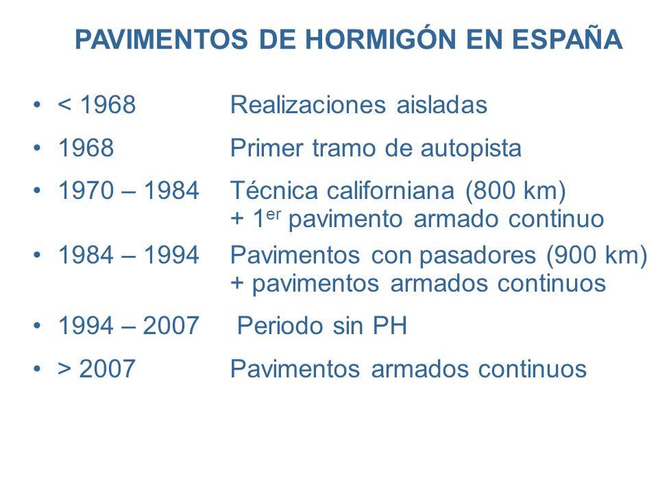 < 1968 Realizaciones aisladas 1968Primer tramo de autopista 1970 – 1984Técnica californiana (800 km) + 1 er pavimento armado continuo 1984 – 1994Pavim