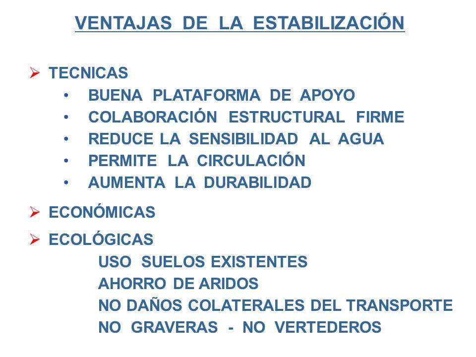 TECNICAS BUENA PLATAFORMA DE APOYO COLABORACIÓN ESTRUCTURAL FIRME REDUCE LA SENSIBILIDAD AL AGUA PERMITE LA CIRCULACIÓN AUMENTA LA DURABILIDAD ECONÓMI
