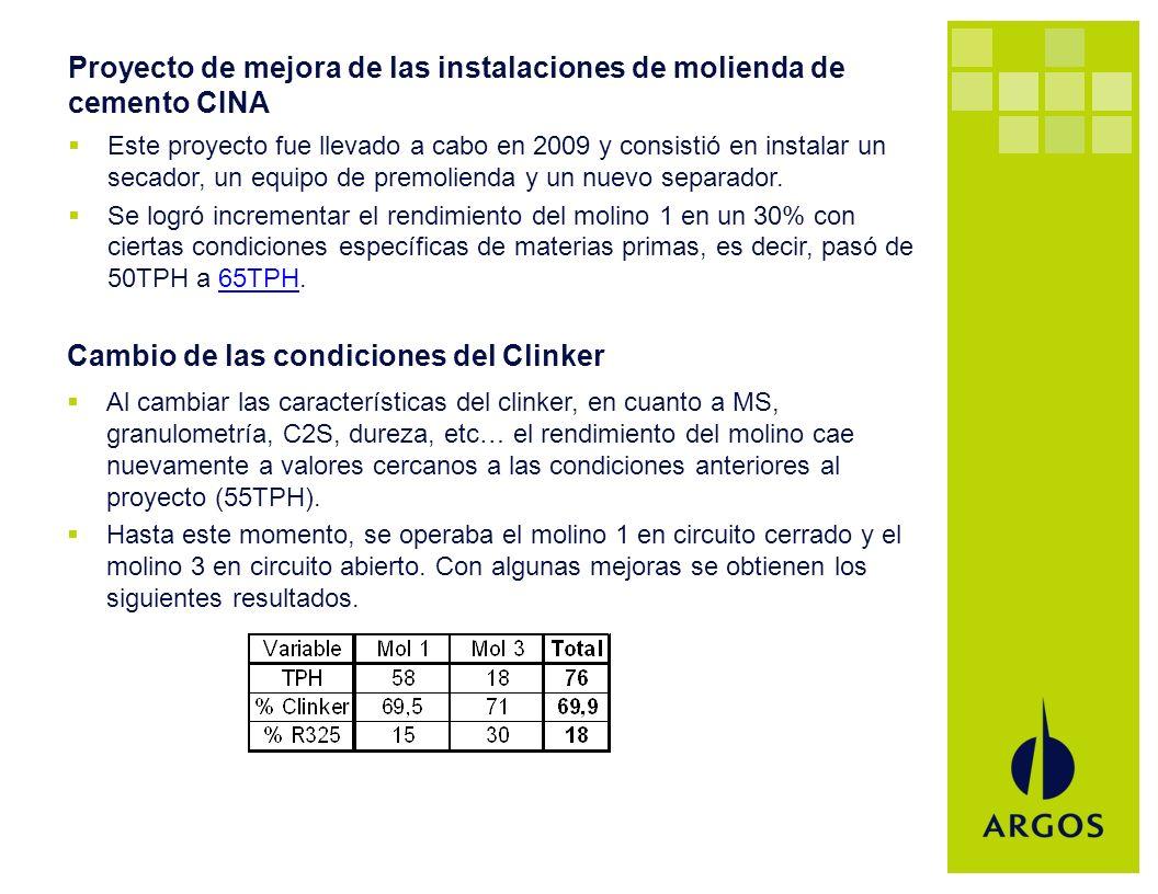 Proyecto de mejora de las instalaciones de molienda de cemento CINA Este proyecto fue llevado a cabo en 2009 y consistió en instalar un secador, un eq