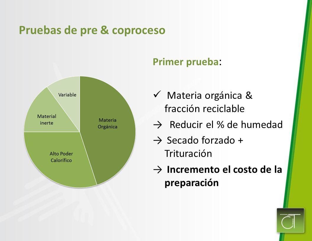 Pruebas de pre & coproceso Primer prueba : Materia orgánica & fracción reciclable Reducir el % de humedad Secado forzado + Trituración Incremento el c