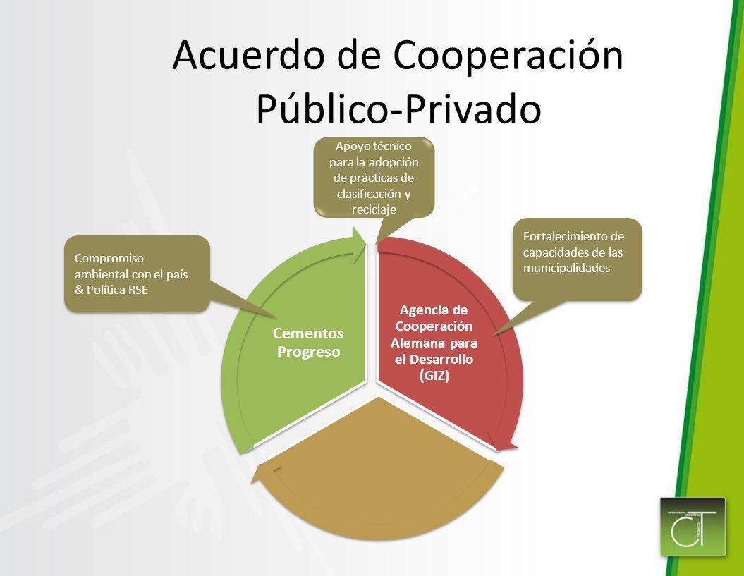 Acuerdo de Cooperación Público-Privado Agencia de Cooperación Alemana para el Desarrollo (GIZ ) Cementos Progreso Fortalecimiento de capacidades de la