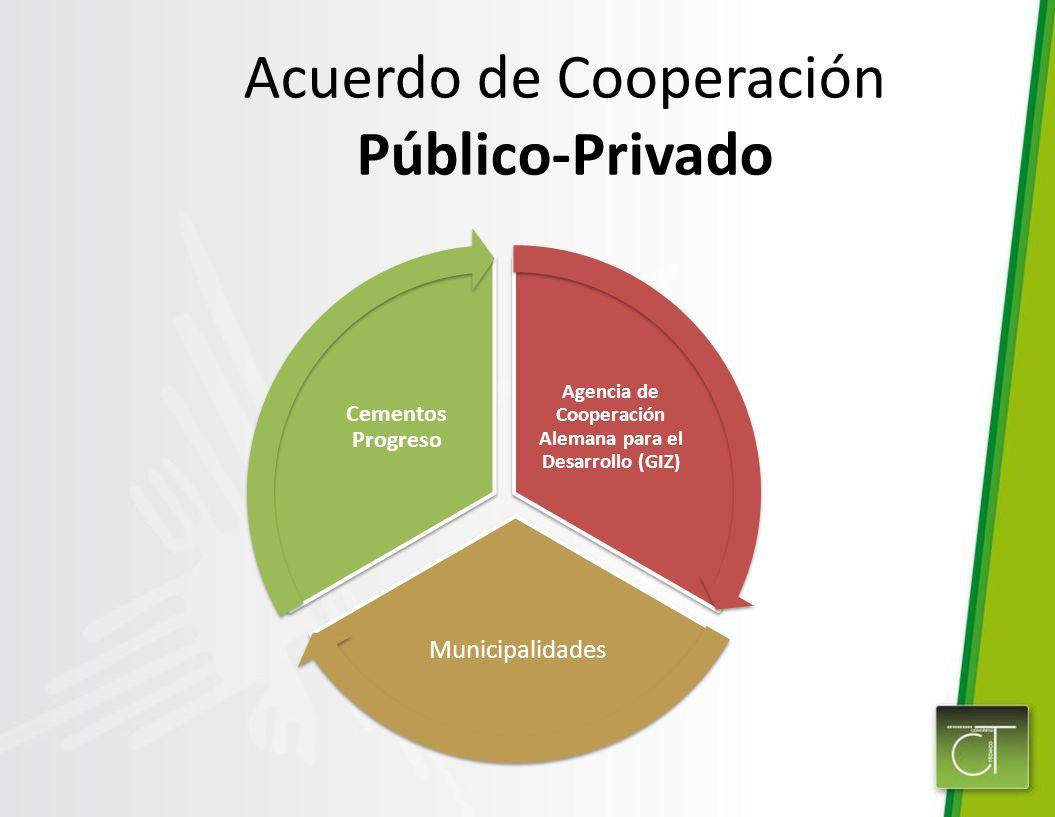 Acuerdo de Cooperación Público-Privado Agencia de Cooperación Alemana para el Desarrollo (GIZ ) Municipalidades Cementos Progreso