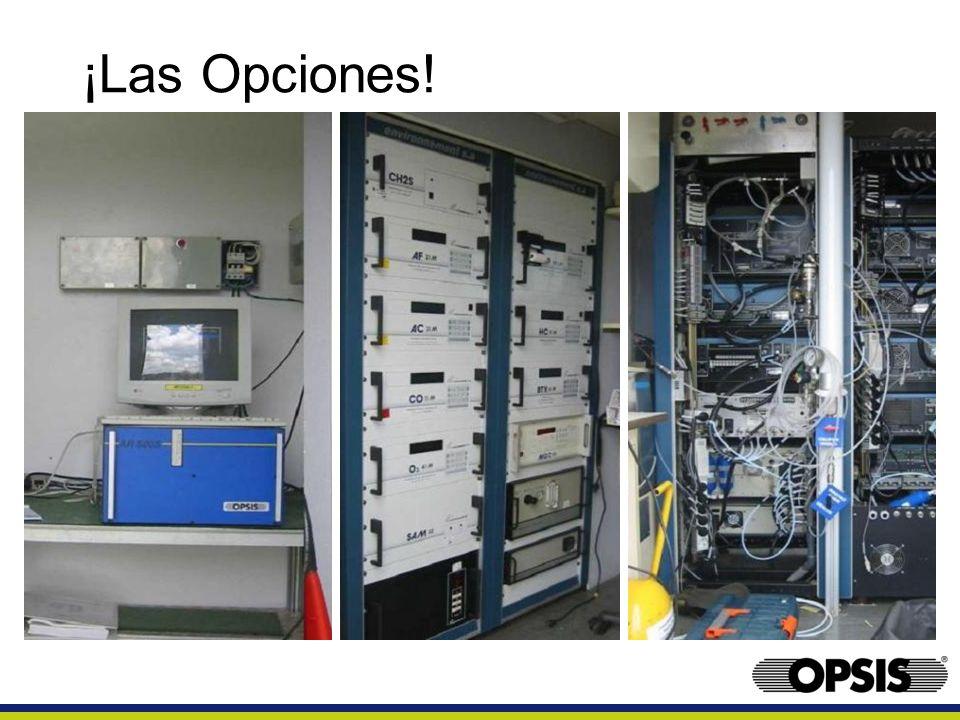 ¡Las Opciones!