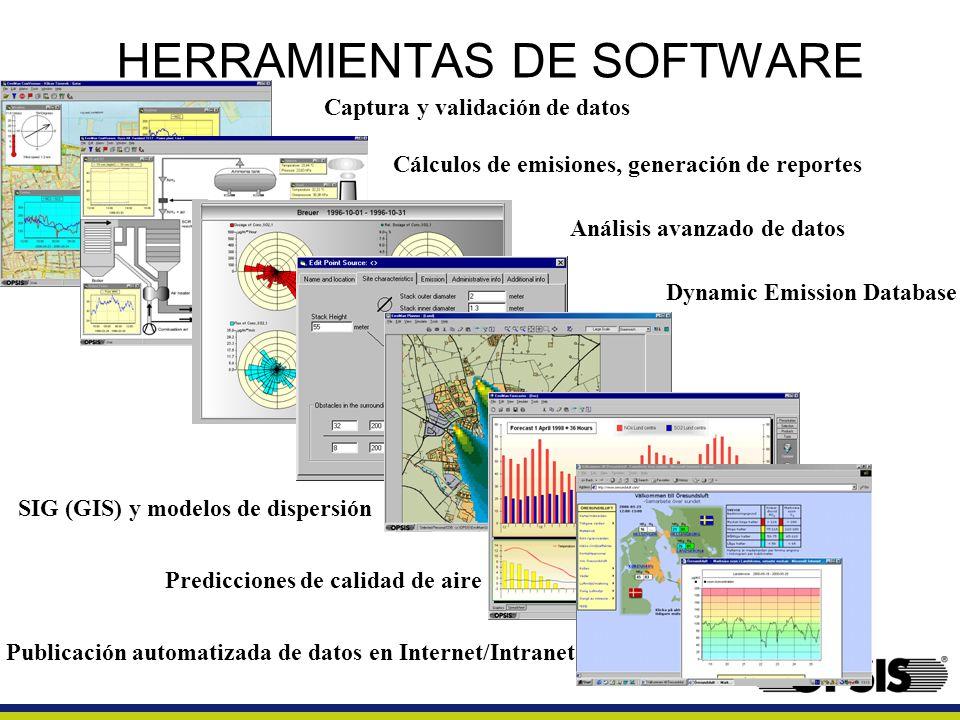 HERRAMIENTAS DE SOFTWARE Captura y validación de datos Cálculos de emisiones, generación de reportes Análisis avanzado de datos Dynamic Emission Datab