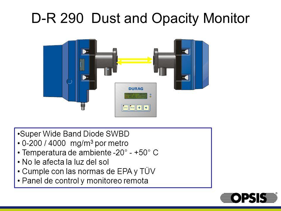 D-R 290 Dust and Opacity Monitor Super Wide Band Diode SWBD 0-200 / 4000 mg/m 3 por metro Temperatura de ambiente -20° - +50° C No le afecta la luz de