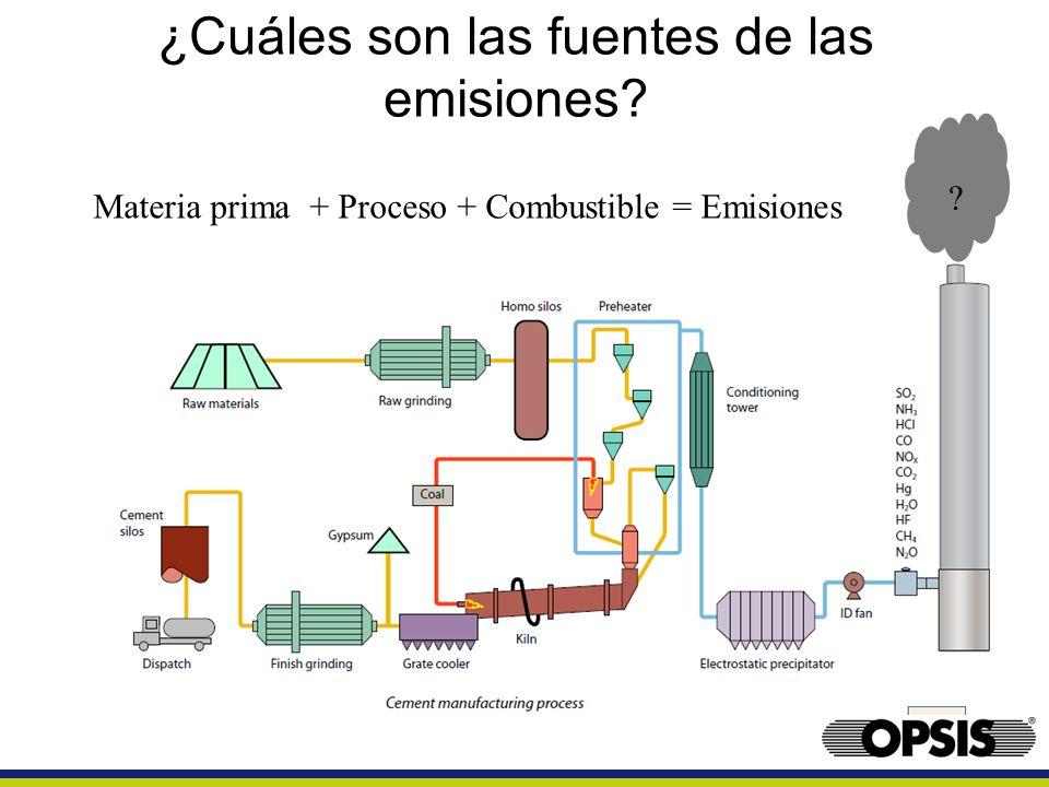 Fuentes de emisiones en plantas de concreto NO X (Oxidos de Nitrógeno) - Producto de la combustión - Depende de la temperatura - Monitoreo de la temperatura SO 2 ( Dióxido de sulfuro) - Proviene del sulfuro en la materia prima y los combustibles - Depende del tipo de proceso