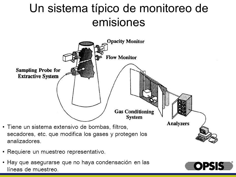 Un sistema típico de monitoreo de emisiones Tiene un sistema extensivo de bombas, filtros, secadores, etc. que modifica los gases y protegen los anali