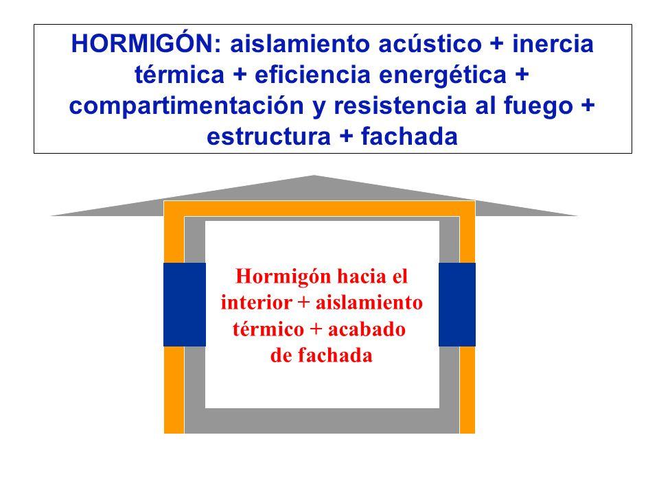HORMIGÓN: aislamiento acústico + inercia térmica + eficiencia energética + compartimentación y resistencia al fuego + estructura + fachada Hormigón ha