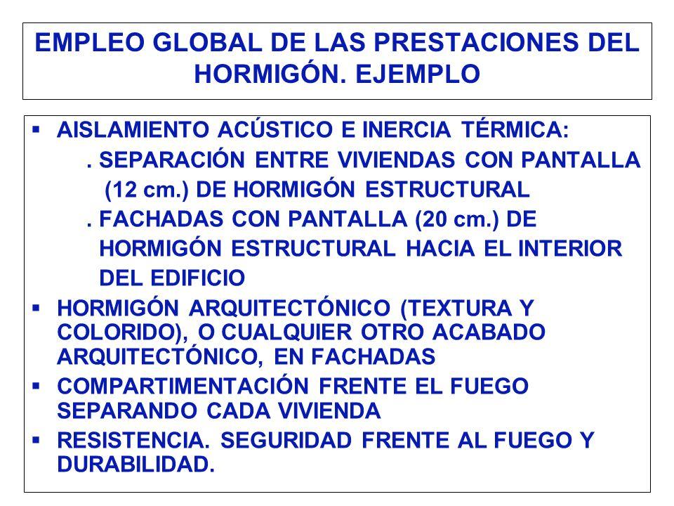 EMPLEO GLOBAL DE LAS PRESTACIONES DEL HORMIGÓN. EJEMPLO AISLAMIENTO ACÚSTICO E INERCIA TÉRMICA:. SEPARACIÓN ENTRE VIVIENDAS CON PANTALLA (12 cm.) DE H