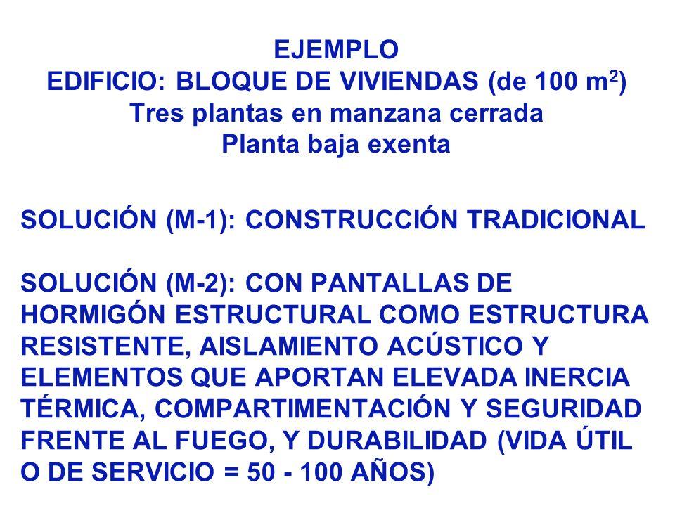 EJEMPLO EDIFICIO: BLOQUE DE VIVIENDAS (de 100 m 2 ) Tres plantas en manzana cerrada Planta baja exenta SOLUCIÓN (M-1): CONSTRUCCIÓN TRADICIONAL SOLUCI