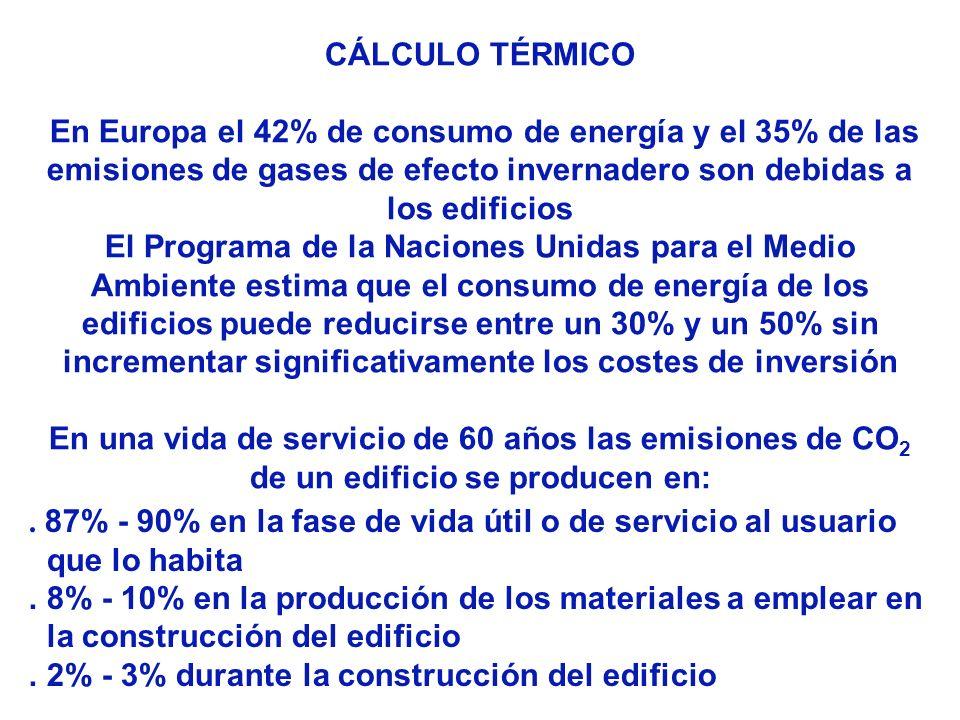 CÁLCULO TÉRMICO En Europa el 42% de consumo de energía y el 35% de las emisiones de gases de efecto invernadero son debidas a los edificios El Program