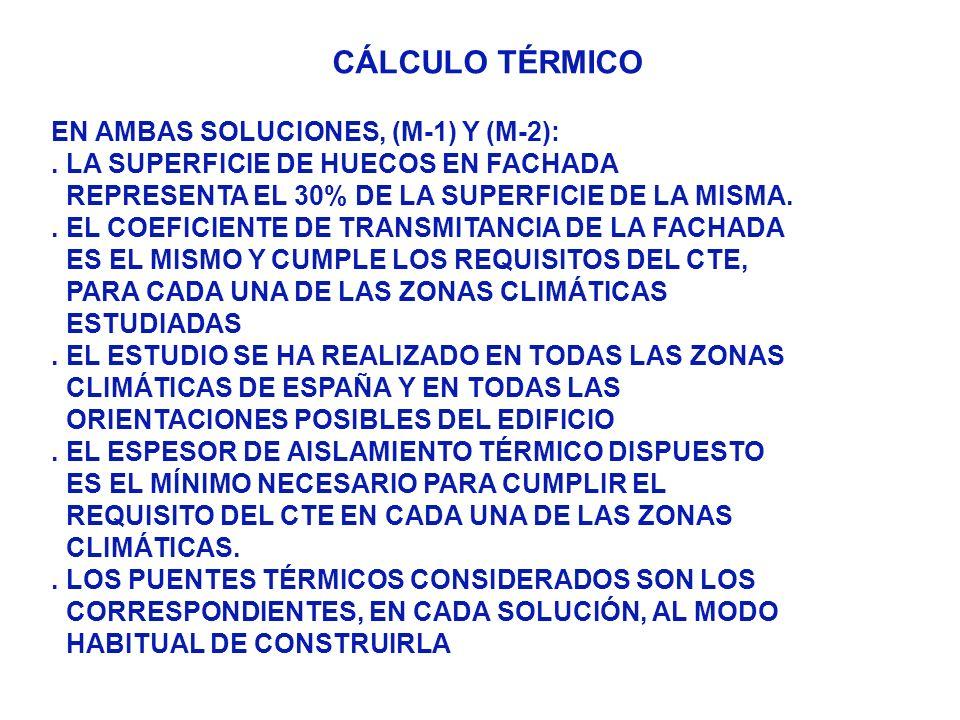 CÁLCULO TÉRMICO EN AMBAS SOLUCIONES, (M-1) Y (M-2):. LA SUPERFICIE DE HUECOS EN FACHADA REPRESENTA EL 30% DE LA SUPERFICIE DE LA MISMA.. EL COEFICIENT