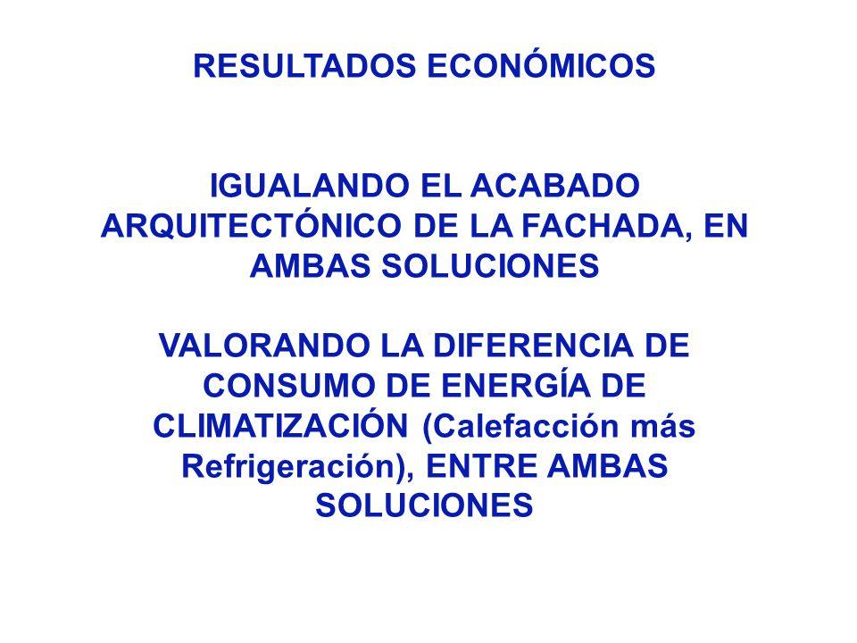 RESULTADOS ECONÓMICOS IGUALANDO EL ACABADO ARQUITECTÓNICO DE LA FACHADA, EN AMBAS SOLUCIONES VALORANDO LA DIFERENCIA DE CONSUMO DE ENERGÍA DE CLIMATIZ