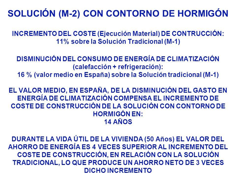 SOLUCIÓN (M-2) CON CONTORNO DE HORMIGÓN INCREMENTO DEL COSTE (Ejecución Material) DE CONTRUCCIÓN: 11% sobre la Solución Tradicional (M-1) DISMINUCIÓN