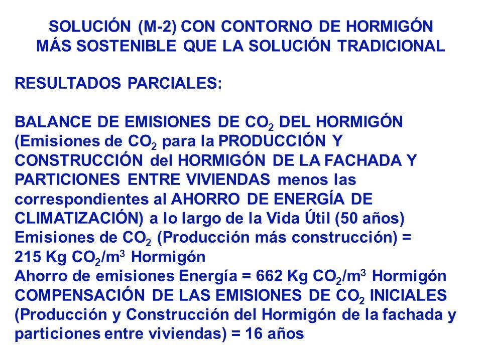 SOLUCIÓN (M-2) CON CONTORNO DE HORMIGÓN MÁS SOSTENIBLE QUE LA SOLUCIÓN TRADICIONAL RESULTADOS PARCIALES: BALANCE DE EMISIONES DE CO 2 DEL HORMIGÓN (Em
