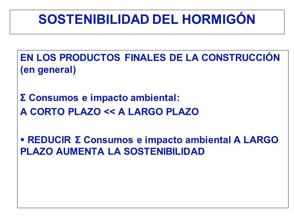 SOSTENIBILIDAD DEL HORMIGÓN EN LOS PRODUCTOS FINALES DE LA CONSTRUCCIÓN (en general) Σ Consumos e impacto ambiental: A CORTO PLAZO << A LARGO PLAZO RE