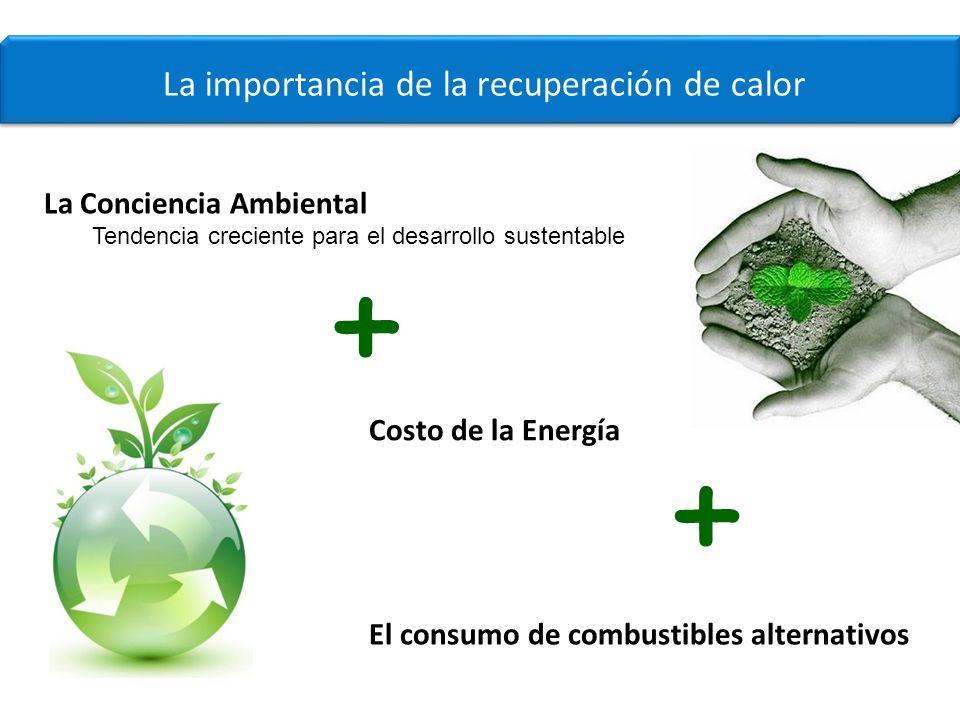 La importancia de la recuperación de calor La Conciencia Ambiental Tendencia creciente para el desarrollo sustentable + Costo de la Energía + El consu