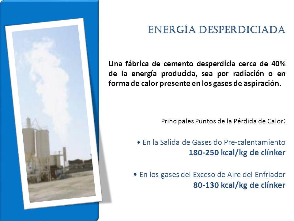 Una fábrica de cemento desperdicia cerca de 40% de la energía producida, sea por radiación o en forma de calor presente en los gases de aspiración. Pr