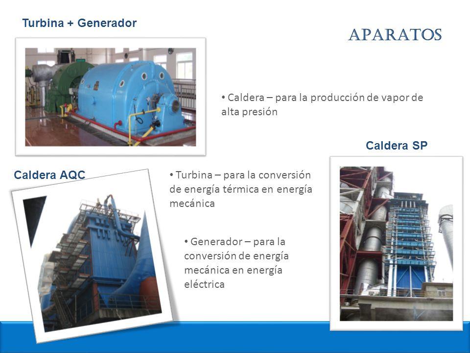 Caldera – para la producción de vapor de alta presión Generador – para la conversión de energía mecánica en energía eléctrica APARATOS Caldera SP Cald
