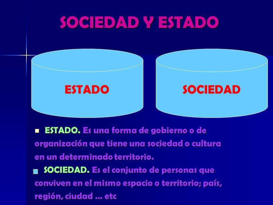SOCIEDAD Y ESTADO SOCIEDAD Y ESTADO ESTADO. Es una forma de gobierno o de ESTADO. Es una forma de gobierno o de organización que tiene una sociedad o