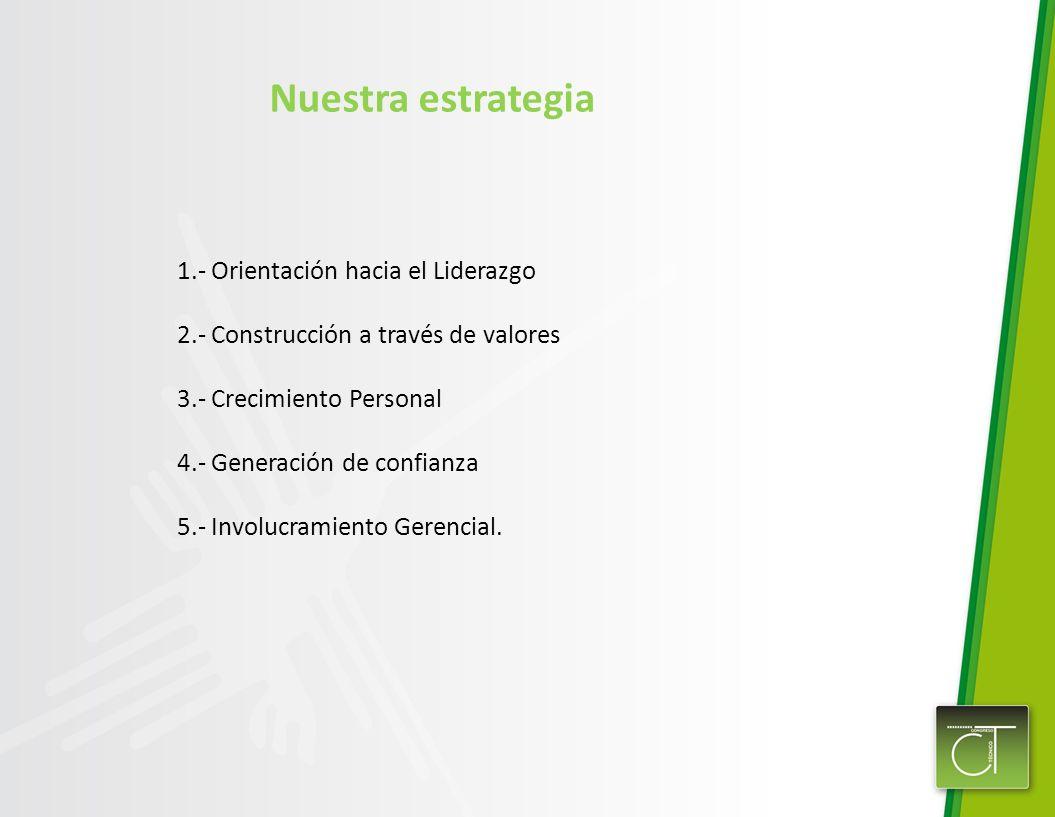 Nuestra estrategia 1.- Orientación hacia el Liderazgo 2.- Construcción a través de valores 3.- Crecimiento Personal 4.- Generación de confianza 5.- In