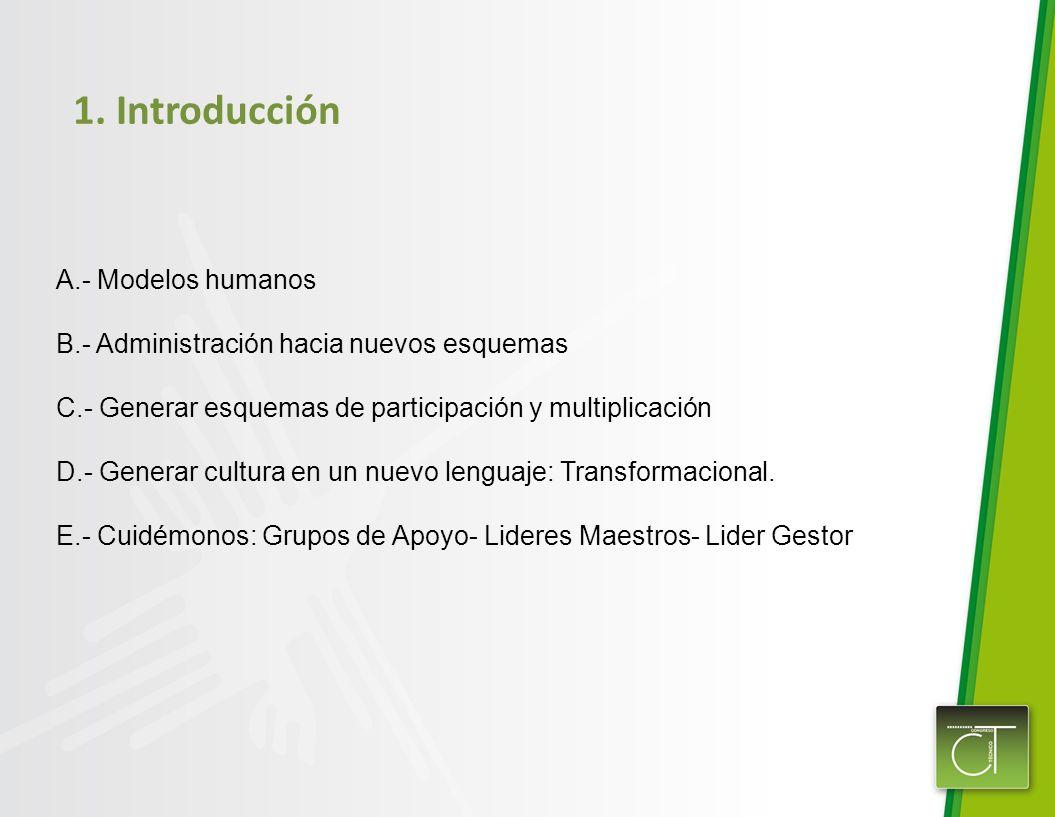 1. Introducción A.- Modelos humanos B.- Administración hacia nuevos esquemas C.- Generar esquemas de participación y multiplicación D.- Generar cultur