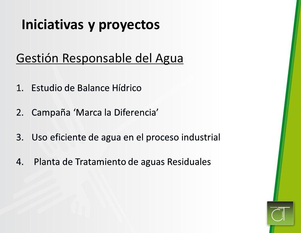 1.Estudio de Balance Hídrico 2. Campaña Marca la Diferencia 3. Uso eficiente de agua en el proceso industrial 4. Planta de Tratamiento de aguas Residu