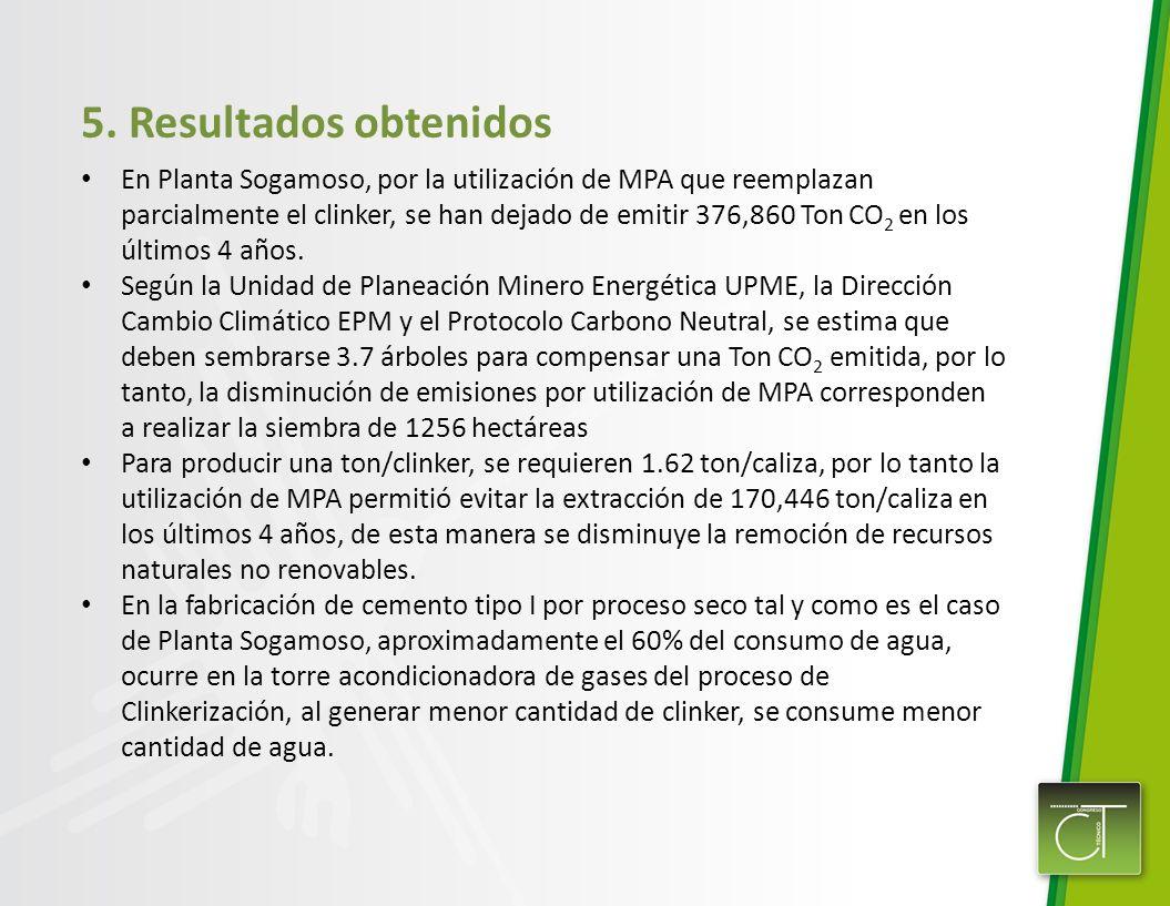 5. Resultados obtenidos En Planta Sogamoso, por la utilización de MPA que reemplazan parcialmente el clinker, se han dejado de emitir 376,860 Ton CO 2